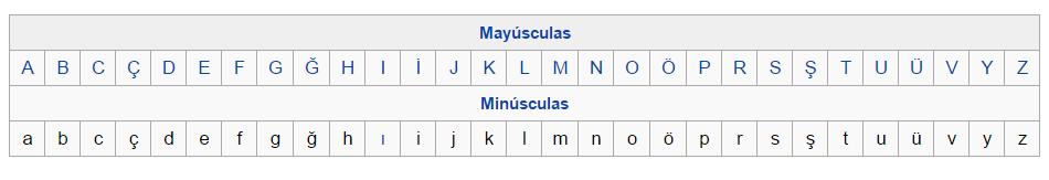 Alfabeto turco