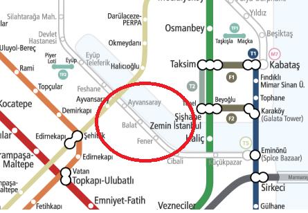 Fener metro
