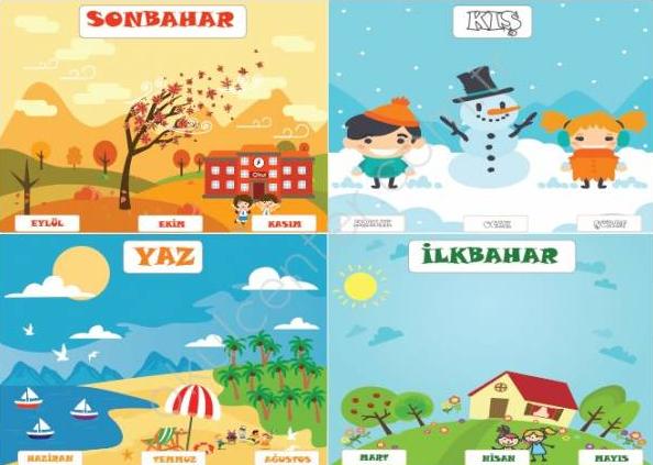 estaciones del año en turco
